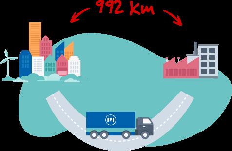 merinos reduction transport